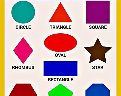 SHAPES Chart by School Smarts ● Fully Laminated, Durable Material Rolled and SEALED in Plastic Poster Sleeve for Protection. Discounts are in the special offers section of the page.