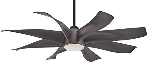 Top 9 Stars for Ceiling – Ceiling Fans